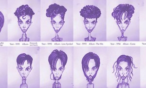 Prince_Hair_Styles_From_1978_To_2013_Illustrated_by_Designer_Gary_Card_2016_header