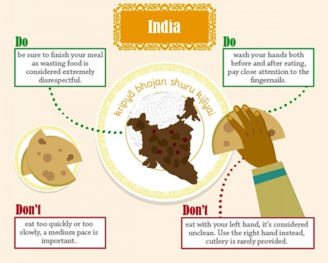 Dining-Etiquette-Around-the-World_06
