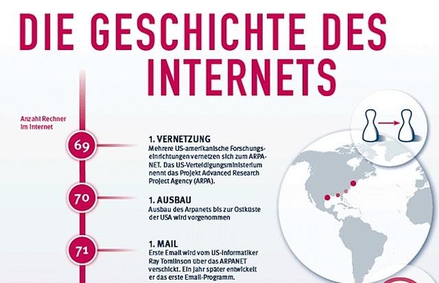 Geschichte-des-Internets_i