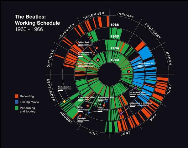 beatles_schedule