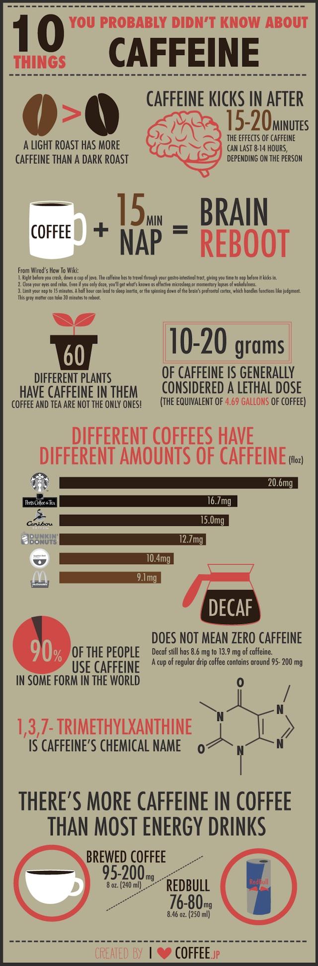 caffeine_trivia_big