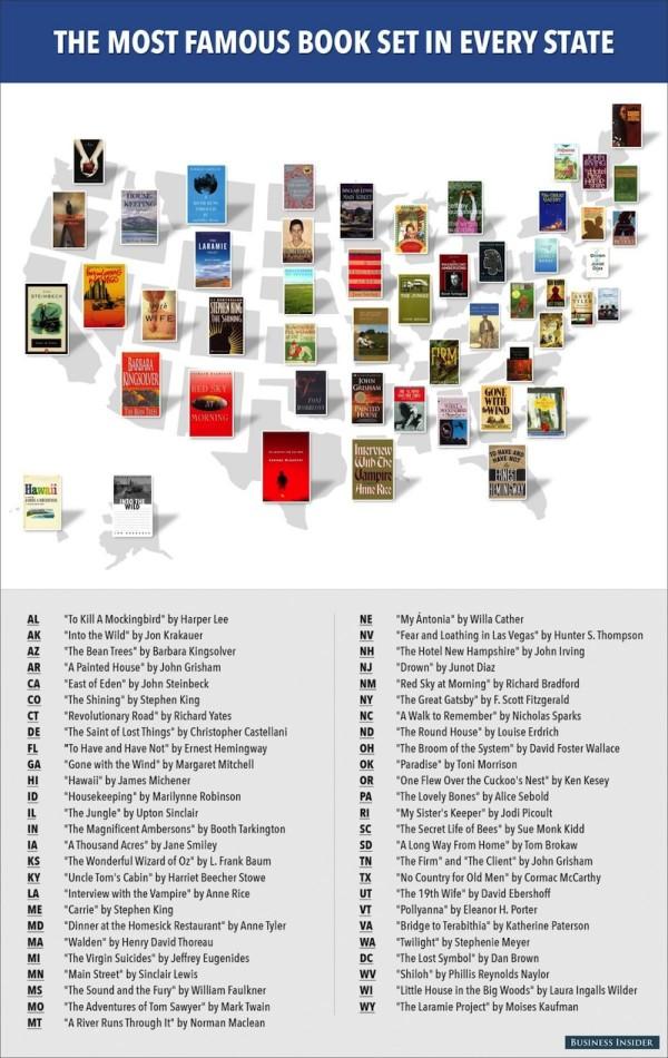 most_popular_tv_shows_books_USA_02_big
