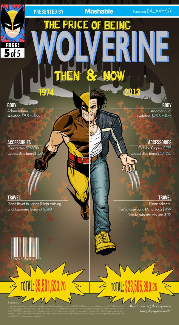 superhero_costs_then_now_05