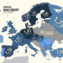 Europe According to Male Body Height